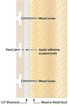 Wood Slattwall Installation